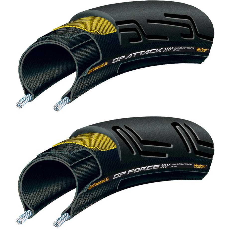 Continental Grand Prix Attack and Force Tyre