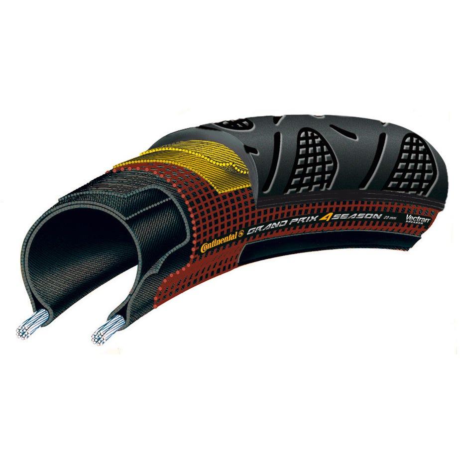 Continental Grand Prix 4 Season Tyre