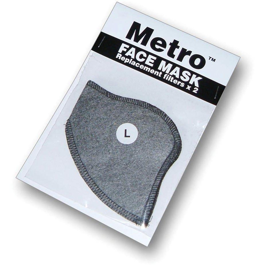 Respro Metro Filters