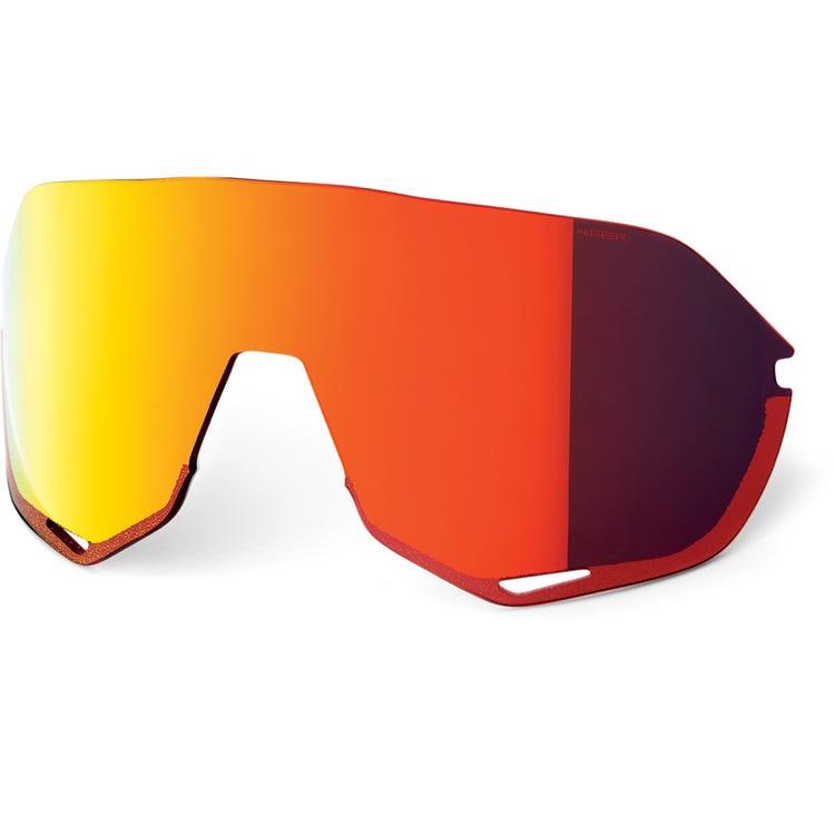 100% S2 lenses