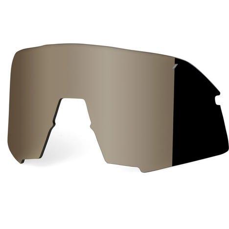 S3 lenses